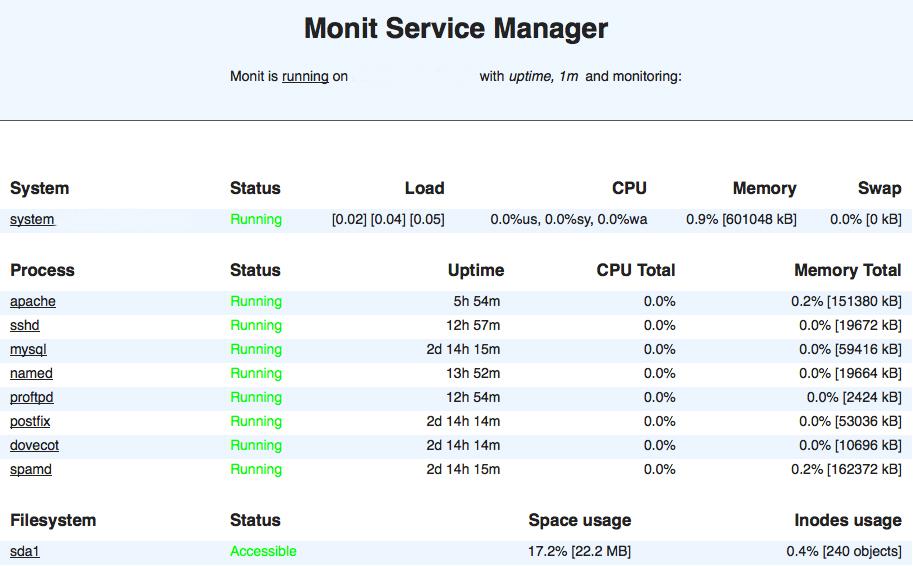Outil de monitoring serveur