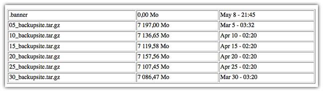 Liste des fichiers FTP